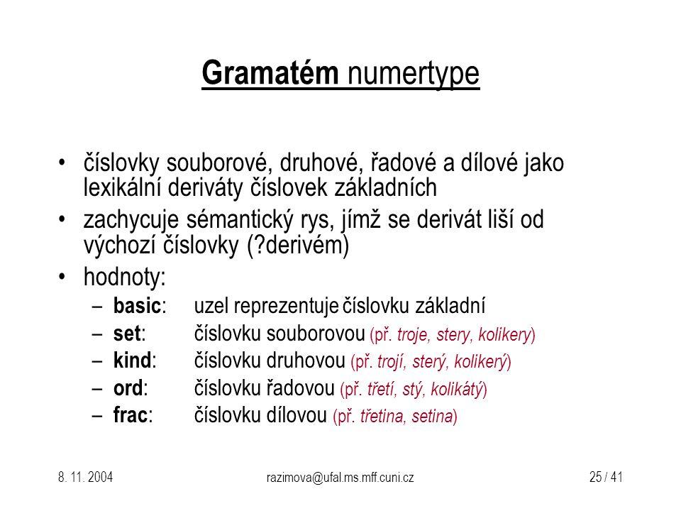 8. 11. 2004razimova@ufal.ms.mff.cuni.cz 25 / 41 Gramatém numertype číslovky souborové, druhové, řadové a dílové jako lexikální deriváty číslovek zákla