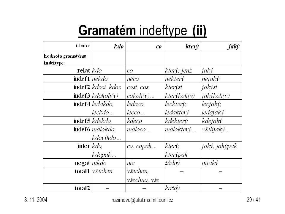 8. 11. 2004razimova@ufal.ms.mff.cuni.cz 29 / 41 Gramatém indeftype (ii)