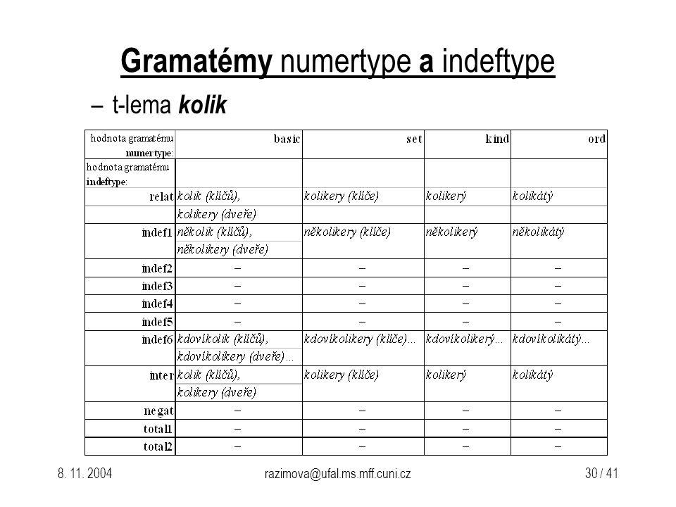 8. 11. 2004razimova@ufal.ms.mff.cuni.cz 30 / 41 Gramatémy numertype a indeftype –t-lema kolik