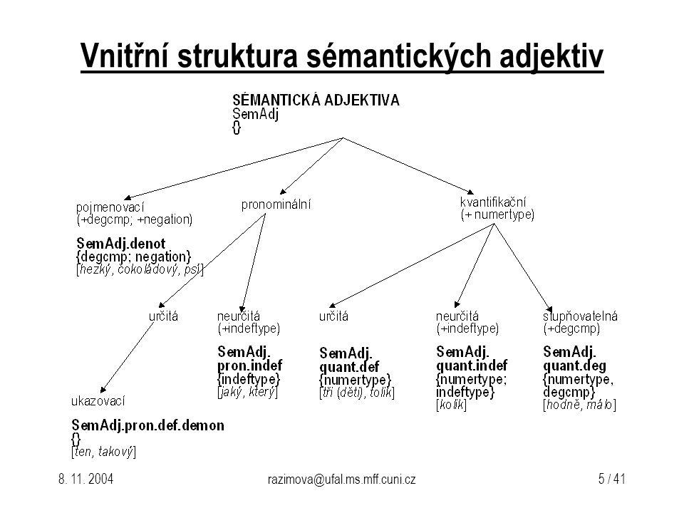 8. 11. 2004razimova@ufal.ms.mff.cuni.cz 6 / 41 Vnitřní struktura sémantických adverbií