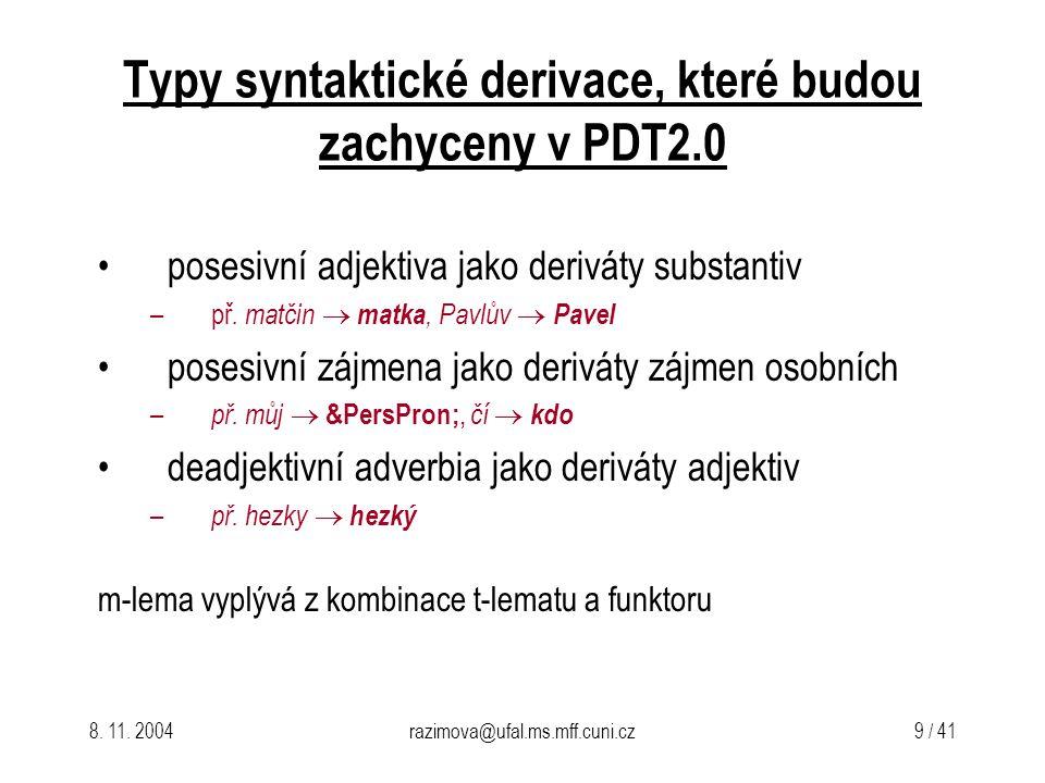 8. 11. 2004razimova@ufal.ms.mff.cuni.cz 9 / 41 Typy syntaktické derivace, které budou zachyceny v PDT2.0 posesivní adjektiva jako deriváty substantiv