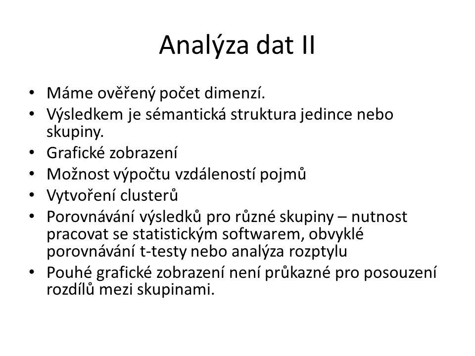Analýza dat II Máme ověřený počet dimenzí. Výsledkem je sémantická struktura jedince nebo skupiny. Grafické zobrazení Možnost výpočtu vzdáleností pojm