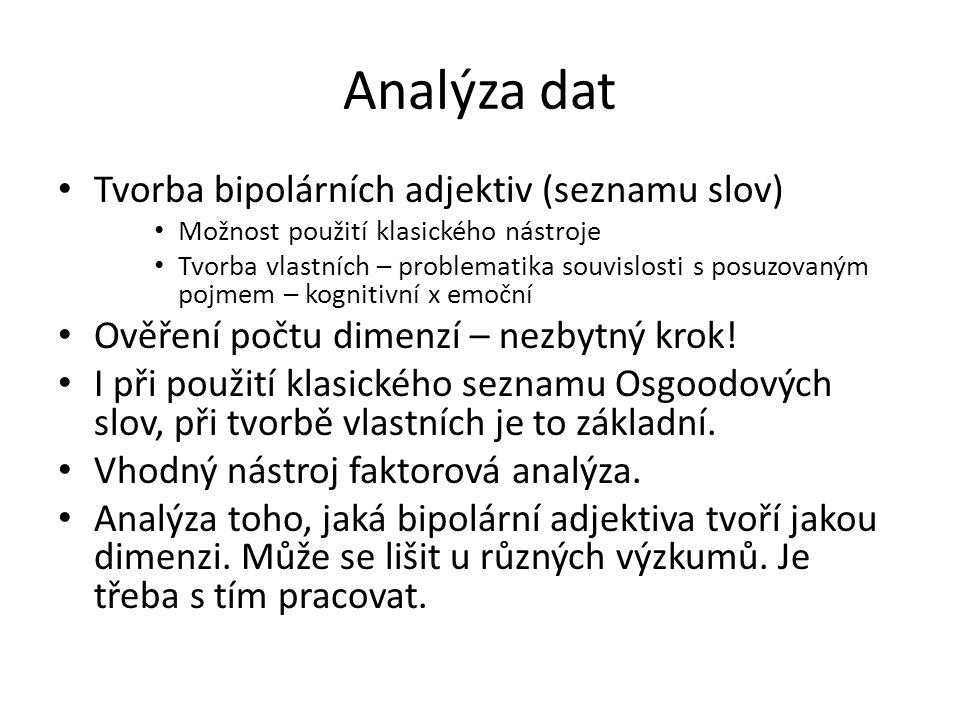 Analýza dat Tvorba bipolárních adjektiv (seznamu slov) Možnost použití klasického nástroje Tvorba vlastních – problematika souvislosti s posuzovaným p