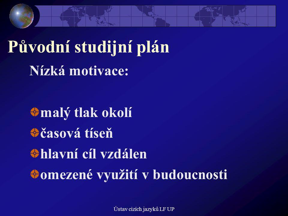 Ústav cizích jazyků LF UP Původní studijní plán Nízká motivace: malý tlak okolí časová tíseň hlavní cíl vzdálen omezené využití v budoucnosti