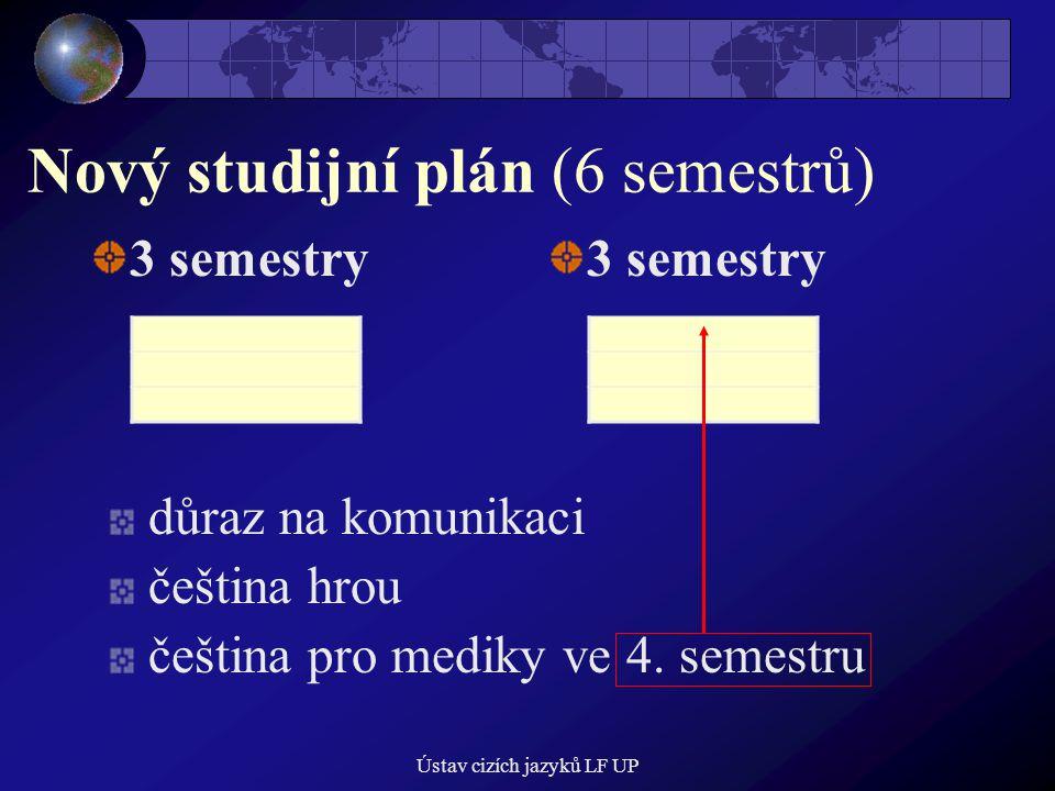 Ústav cizích jazyků LF UP Nový studijní plán (6 semestrů) 3 semestry důraz na komunikaci čeština hrou čeština pro mediky ve 4. semestru