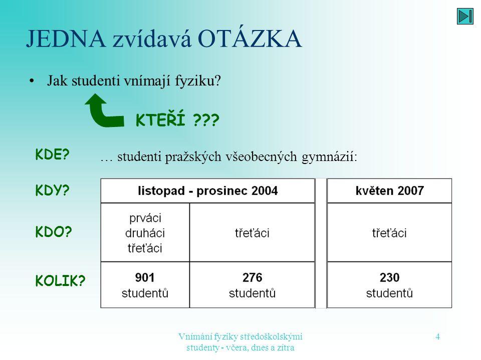 Vnímání fyziky středoškolskými studenty - včera, dnes a zítra 4 JEDNA zvídavá OTÁZKA Jak studenti vnímají fyziku? … studenti pražských všeobecných gym