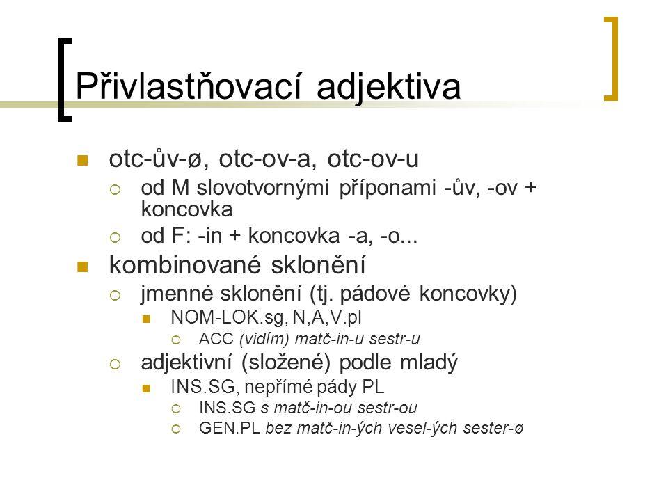 Přivlastňovací adjektiva otc-ův-ø, otc-ov-a, otc-ov-u  od M slovotvornými příponami -ův, -ov + koncovka  od F: -in + koncovka -a, -o...