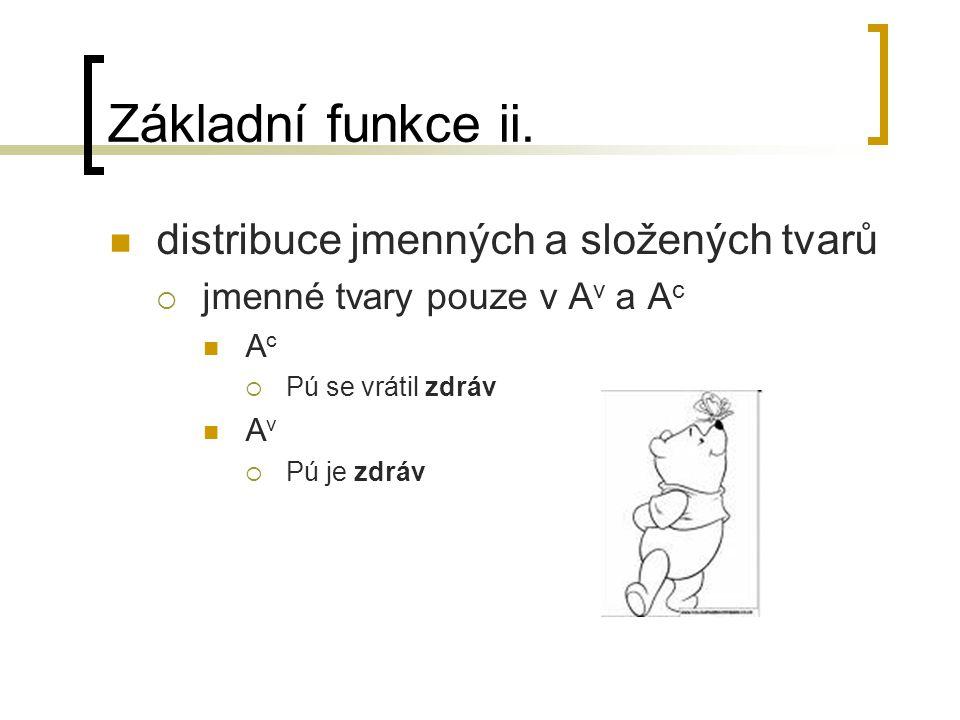 Základní funkce ii.