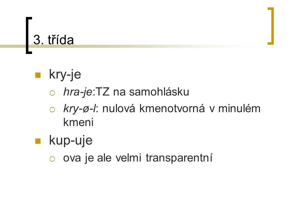 3. třída kry-je  hra-je:TZ na samohlásku  kry-ø-l: nulová kmenotvorná v minulém kmeni kup-uje  ova je ale velmi transparentní