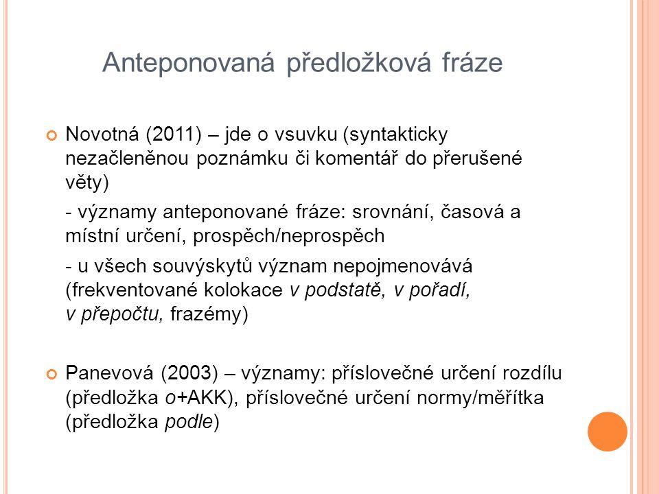 Anteponovaná předložková fráze Novotná (2011) – jde o vsuvku (syntakticky nezačleněnou poznámku či komentář do přerušené věty) - významy anteponované