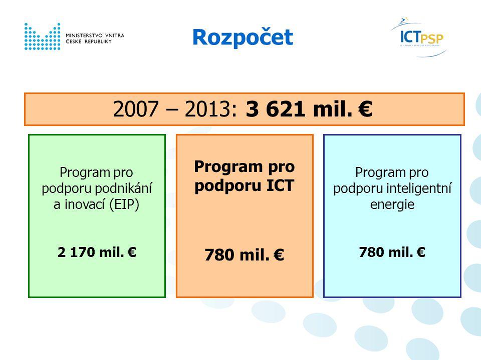 Národní informační den, 23. 6. 2008, Praha 3 / 6 Program pro podporu inteligentní energie 780 mil.