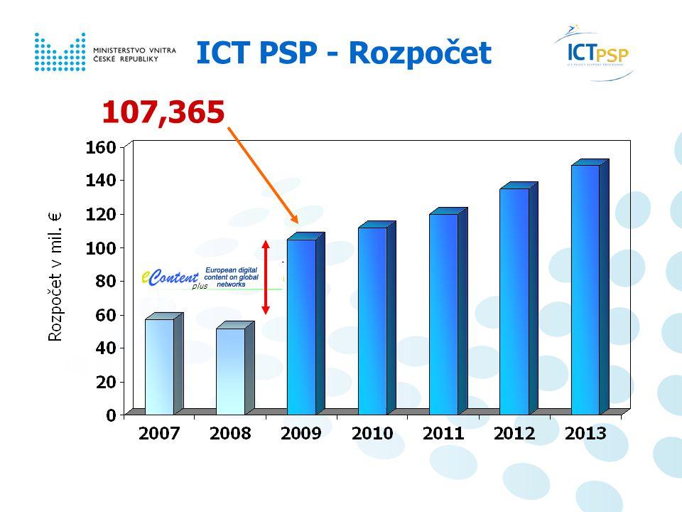 Národní informační den, 23.6. 2008, Praha 6 / 6 ICT PSP – hlavní témata 2009 1.