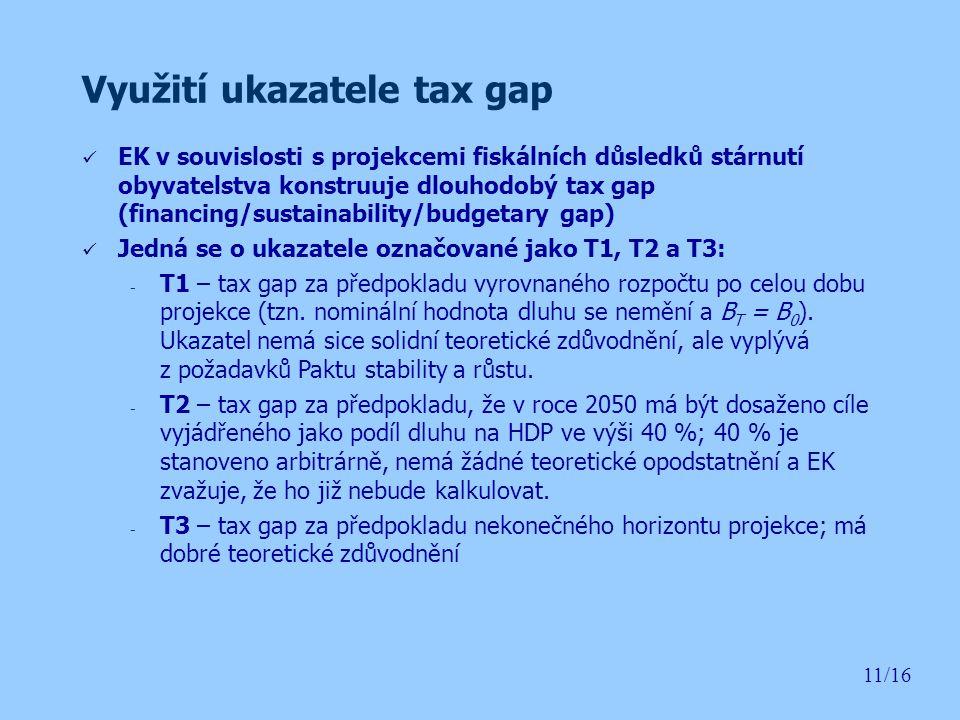 Využití ukazatele tax gap EK v souvislosti s projekcemi fiskálních důsledků stárnutí obyvatelstva konstruuje dlouhodobý tax gap (financing/sustainability/budgetary gap) Jedná se o ukazatele označované jako T1, T2 a T3: - T1 – tax gap za předpokladu vyrovnaného rozpočtu po celou dobu projekce (tzn.