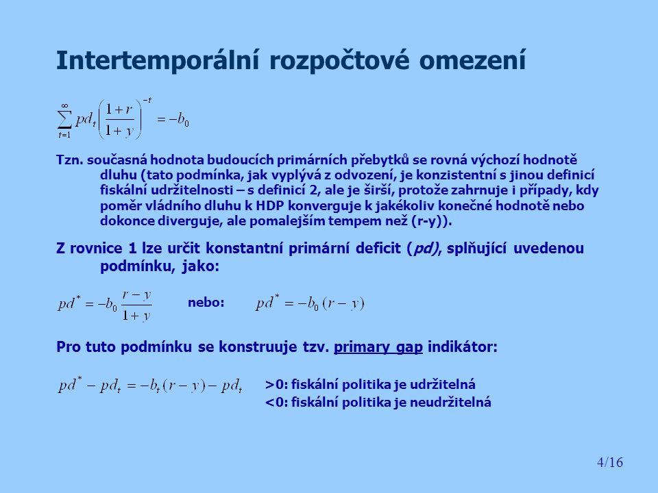 Intertemporální rozpočtové omezení Tzn.