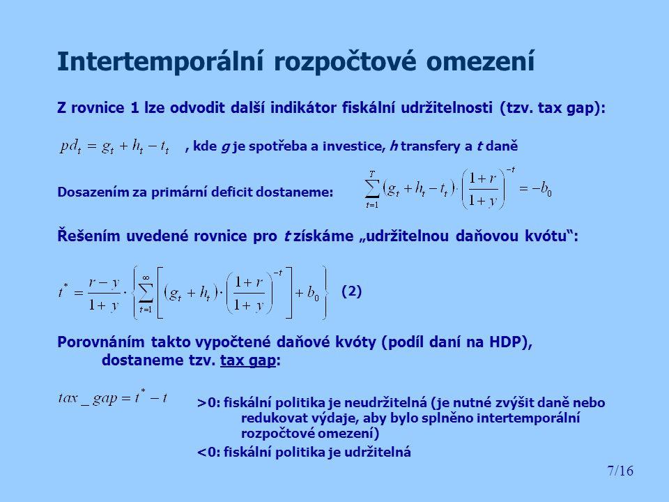 Intertemporální rozpočtové omezení 8/16 Rovnovážnou daňovou sazbu lze odvodit i pro konečný časový horizont.