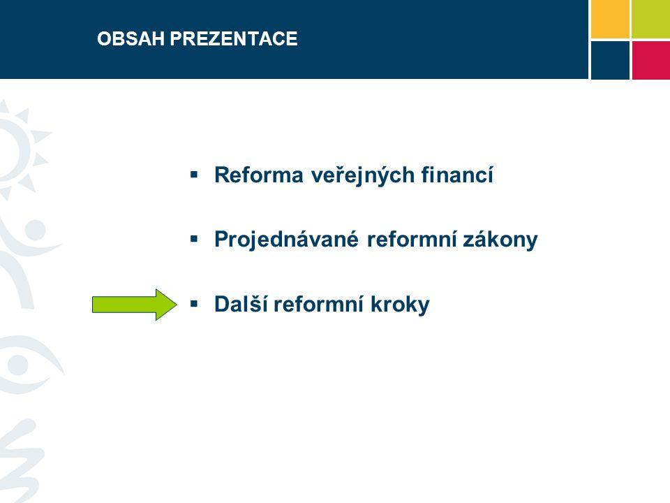 OBSAH PREZENTACE  Reforma veřejných financí  Projednávané reformní zákony  Další reformní kroky