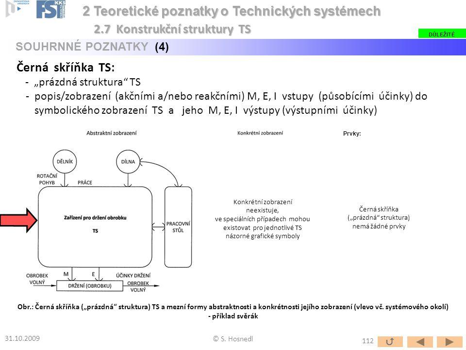"""Černá skříňka TS: - """"prázdná struktura"""" TS -popis/zobrazení (akčními a/nebo reakčními) M, E, I vstupy (působícími účinky) do symbolického zobrazení TS"""
