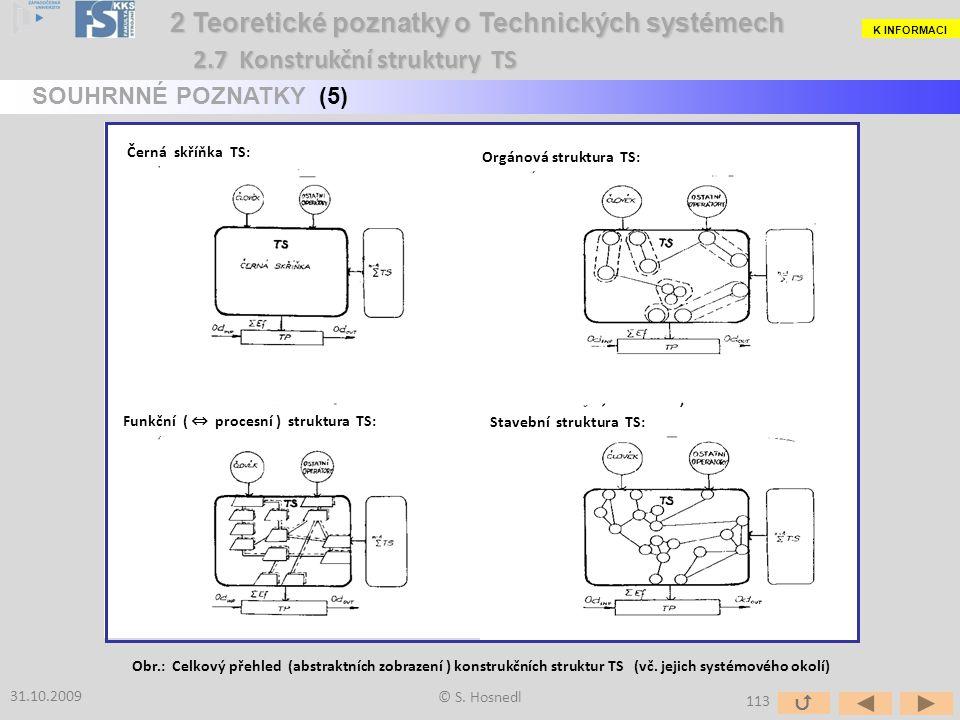 © S. Hosnedl 2 Teoretické poznatky o Technických systémech 2 Teoretické poznatky o Technických systémech 31.10.2009 SOUHRNNÉ POZNATKY (5) Obr.: Celkov