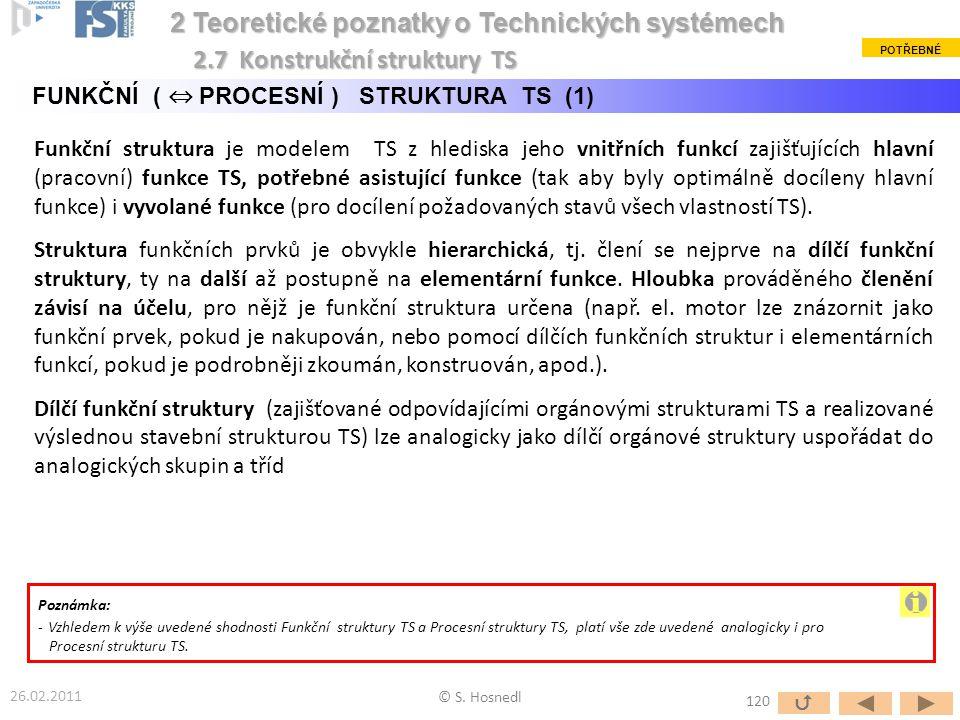 Funkční struktura je modelem TS z hlediska jeho vnitřních funkcí zajišťujících hlavní (pracovní) funkce TS, potřebné asistující funkce (tak aby byly o