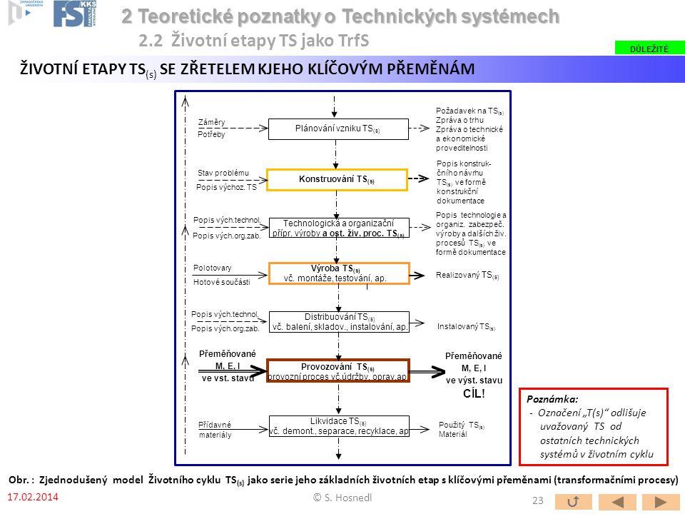 ŽIVOTNÍ ETAPY TS (s) SE ZŘETELEM KJEHO KLÍČOVÝM PŘEMĚNÁM 2 Teoretické poznatky o Technických systémech 2 Teoretické poznatky o Technických systémech 2