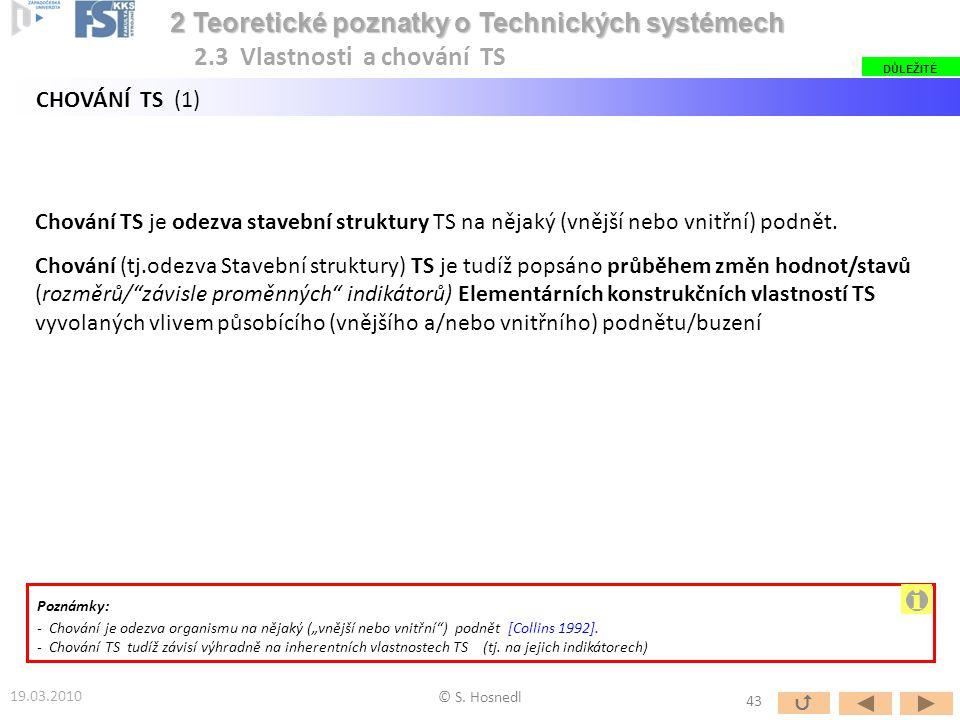 Chování TS je odezva stavební struktury TS na nějaký (vnější nebo vnitřní) podnět. Chování (tj.odezva Stavební struktury) TS je tudíž popsáno průběhem