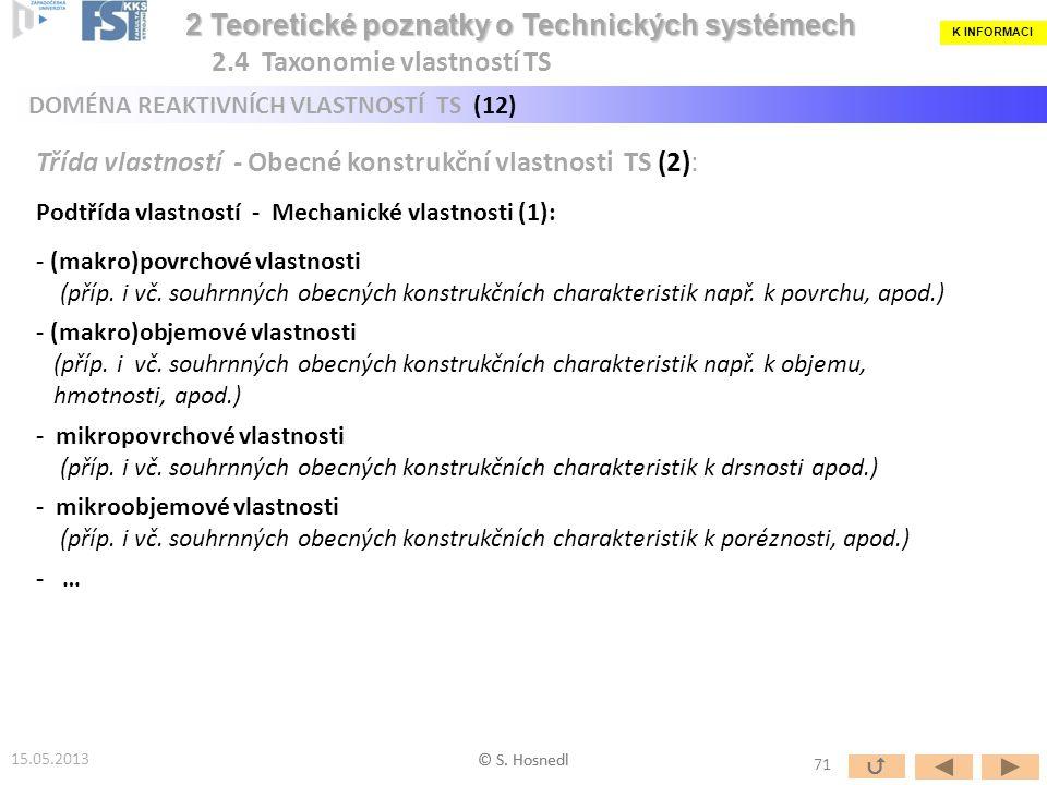 Třída vlastností - Obecné konstrukční vlastnosti TS (2): Podtřída vlastností - Mechanické vlastnosti (1): - (makro)povrchové vlastnosti (příp. i vč. s
