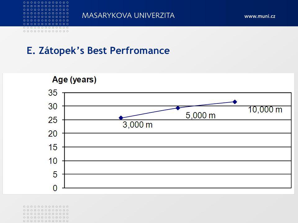 E. Zátopek's Best Perfromance