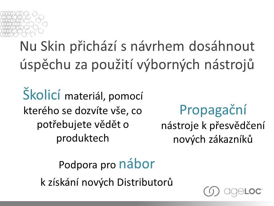 Nu Skin přichází s návrhem dosáhnout úspěchu za použití výborných nástrojů Propagační nástroje k přesvědčení nových zákazníků Podpora pro nábor k získ