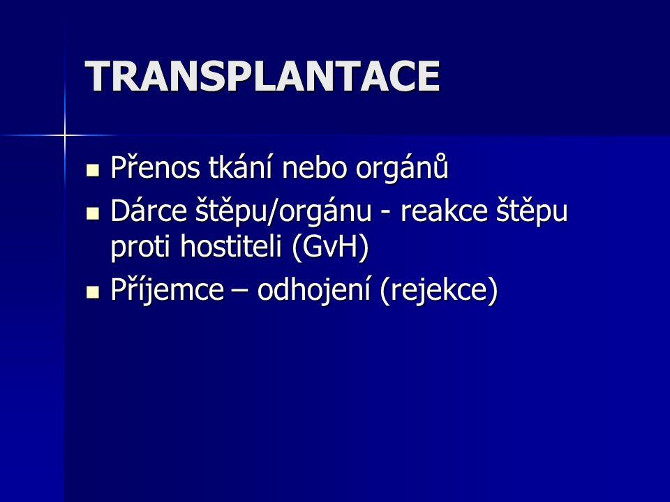 TRANSPLANTACE Přenos tkání nebo orgánů Přenos tkání nebo orgánů Dárce štěpu/orgánu - reakce štěpu proti hostiteli (GvH) Dárce štěpu/orgánu - reakce štěpu proti hostiteli (GvH) Příjemce – odhojení (rejekce) Příjemce – odhojení (rejekce)