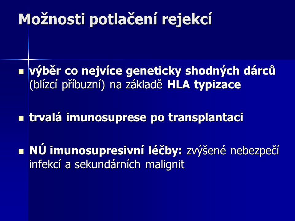 Možnosti potlačení rejekcí výběr co nejvíce geneticky shodných dárců (blízcí příbuzní) na základě HLA typizace výběr co nejvíce geneticky shodných dárců (blízcí příbuzní) na základě HLA typizace trvalá imunosuprese po transplantaci trvalá imunosuprese po transplantaci NÚ imunosupresivní léčby: zvýšené nebezpečí infekcí a sekundárních malignit NÚ imunosupresivní léčby: zvýšené nebezpečí infekcí a sekundárních malignit