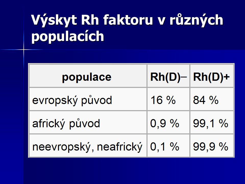 Výskyt Rh faktoru v různých populacích