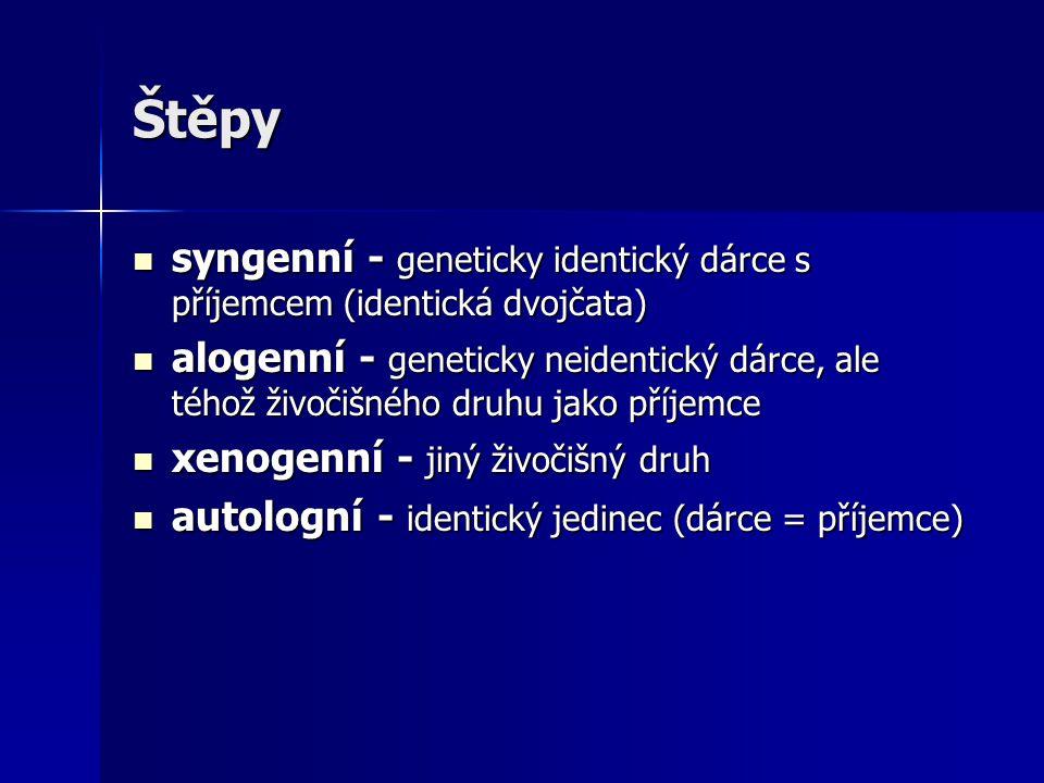 Štěpy syngenní - geneticky identický dárce s příjemcem (identická dvojčata) syngenní - geneticky identický dárce s příjemcem (identická dvojčata) alogenní - geneticky neidentický dárce, ale téhož živočišného druhu jako příjemce alogenní - geneticky neidentický dárce, ale téhož živočišného druhu jako příjemce xenogenní - jiný živočišný druh xenogenní - jiný živočišný druh autologní - identický jedinec (dárce = příjemce) autologní - identický jedinec (dárce = příjemce)
