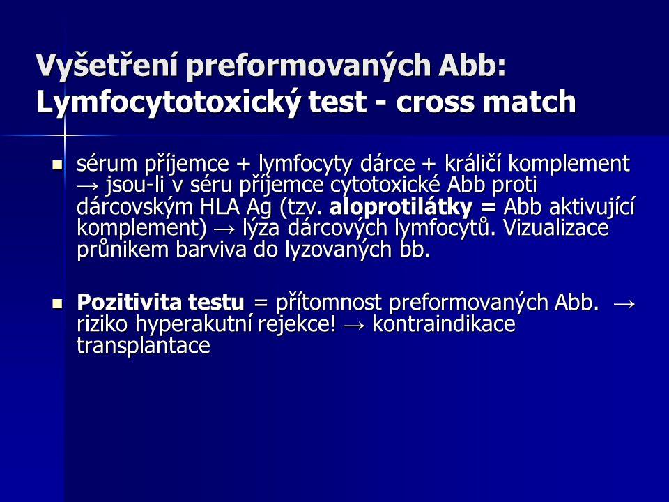 Vyšetření preformovaných Abb: Lymfocytotoxický test - cross match sérum příjemce + lymfocyty dárce + králičí komplement → jsou-li v séru příjemce cytotoxické Abb proti dárcovským HLA Ag (tzv.