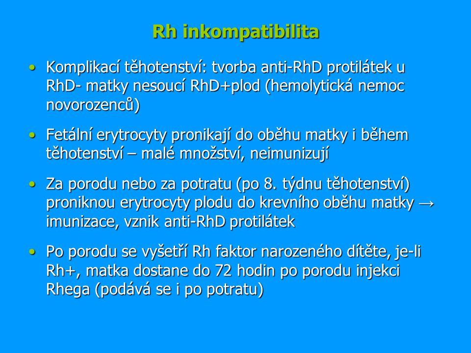 Rh inkompatibilita Komplikací těhotenství: tvorba anti-RhD protilátek u RhD- matky nesoucí RhD+plod (hemolytická nemoc novorozenců)Komplikací těhotenství: tvorba anti-RhD protilátek u RhD- matky nesoucí RhD+plod (hemolytická nemoc novorozenců) Fetální erytrocyty pronikají do oběhu matky i během těhotenství – malé množství, neimunizujíFetální erytrocyty pronikají do oběhu matky i během těhotenství – malé množství, neimunizují Za porodu nebo za potratu (po 8.