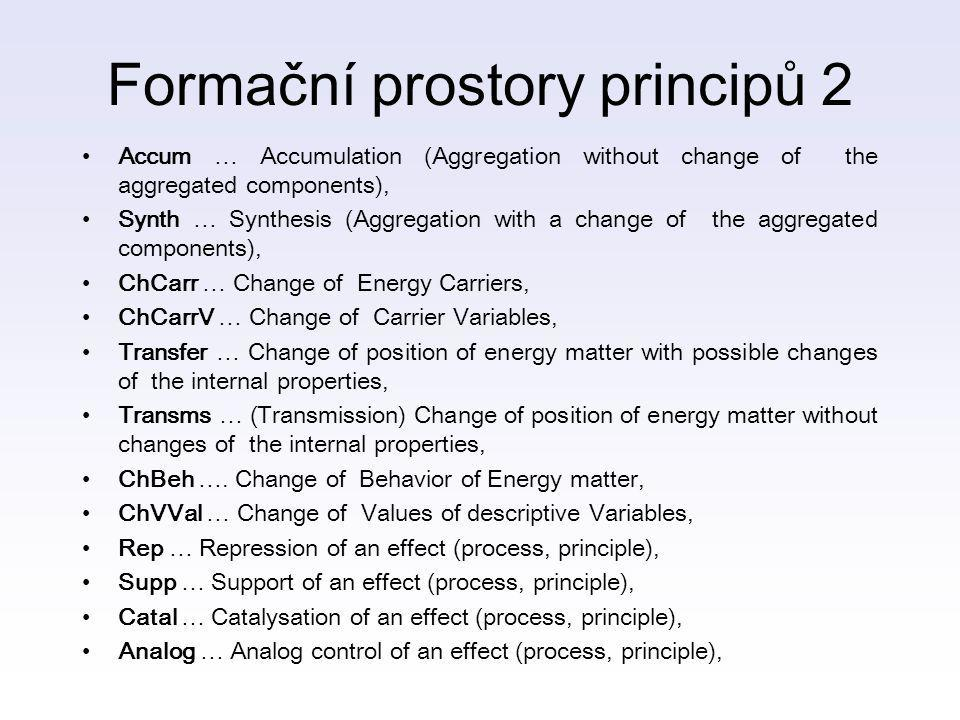 Formační prostory principů 2 Accum … Accumulation (Aggregation without change of the aggregated components), Synth … Synthesis (Aggregation with a cha