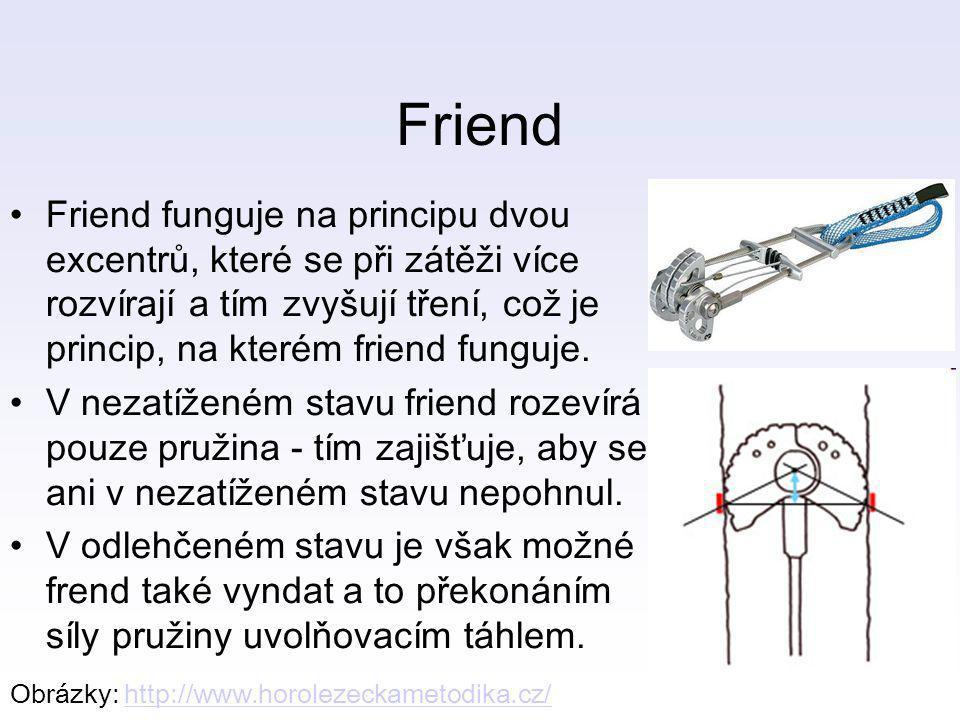 Příklad: friend Algoritmus CRDP může vygenerovat například následující znakový řetězec, jakožto redesign vklíněnce: x = MECH AND AND Cnstr AND R-Eff > AND ENV > Obrázky: http://www.horolezeckametodika.cz/http://www.horolezeckametodika.cz/
