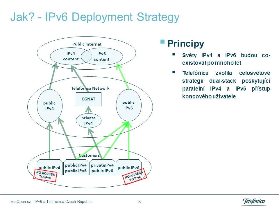 Jak? - IPv6 Deployment Strategy 3 EurOpen.cz - IPv6 a Telefónica Czech Republic IPv4 content IPv6 content Public Internet public IPv4 public IPv4 publ