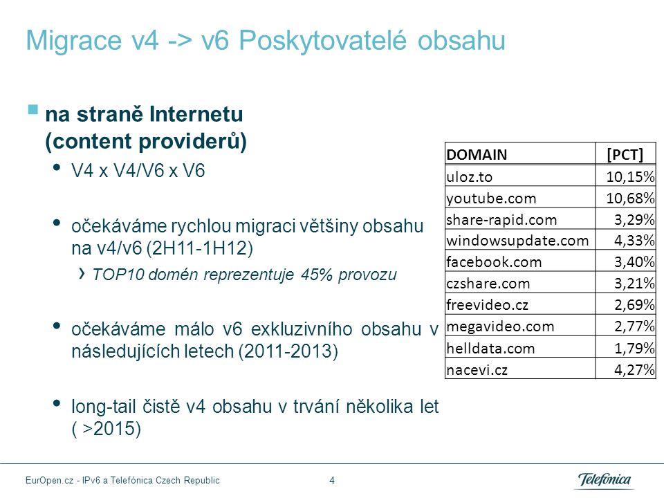 Migrace v4 -> v6 Poskytovatelé obsahu DOMAIN[PCT] uloz.to10,15% youtube.com10,68% share-rapid.com3,29% windowsupdate.com4,33% facebook.com3,40% czshare.com3,21% freevideo.cz2,69% megavideo.com2,77% helldata.com1,79% nacevi.cz4,27%  na straně Internetu (content providerů) V4 x V4/V6 x V6 očekáváme rychlou migraci většiny obsahu na v4/v6 (2H11-1H12) › TOP10 domén reprezentuje 45% provozu očekáváme málo v6 exkluzivního obsahu v následujících letech (2011-2013) long-tail čistě v4 obsahu v trvání několika let ( >2015) 4 EurOpen.cz - IPv6 a Telefónica Czech Republic