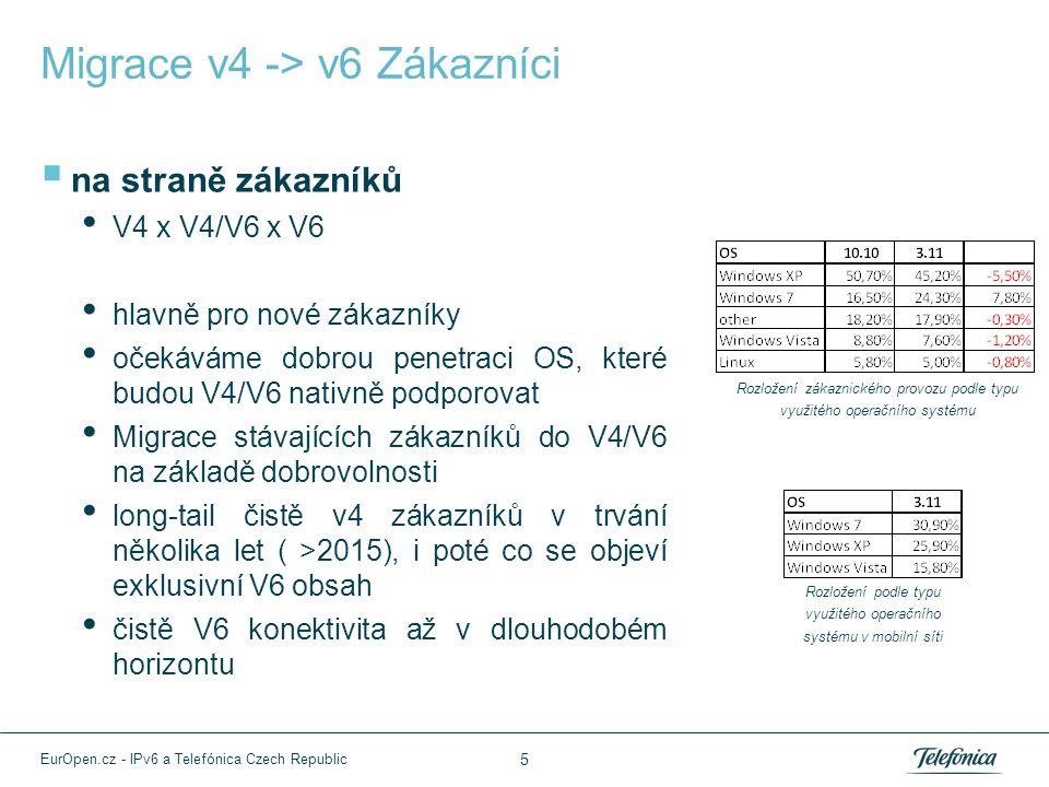 Migrace v4 -> v6 Zákazníci  na straně zákazníků V4 x V4/V6 x V6 hlavně pro nové zákazníky očekáváme dobrou penetraci OS, které budou V4/V6 nativně podporovat Migrace stávajících zákazníků do V4/V6 na základě dobrovolnosti long-tail čistě v4 zákazníků v trvání několika let ( >2015), i poté co se objeví exklusivní V6 obsah čistě V6 konektivita až v dlouhodobém horizontu Rozložení zákaznického provozu podle typu využitého operačního systému Rozložení podle typu využitého operačního systému v mobilní síti 5 EurOpen.cz - IPv6 a Telefónica Czech Republic