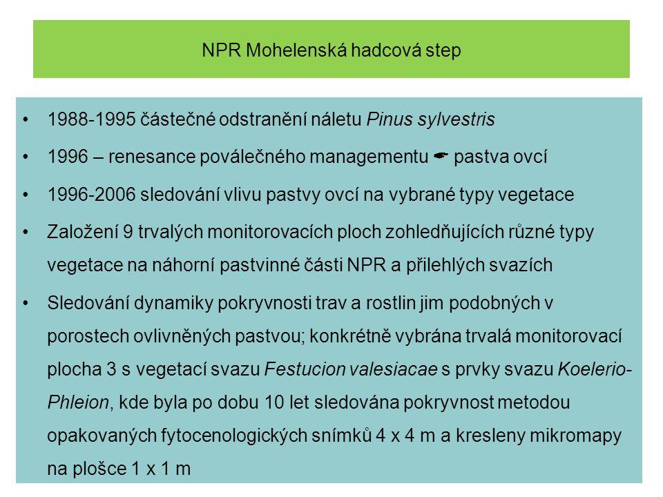 NPR Mohelenská hadcová step 1988-1995 částečné odstranění náletu Pinus sylvestris 1996 – renesance poválečného managementu  pastva ovcí 1996-2006 sle