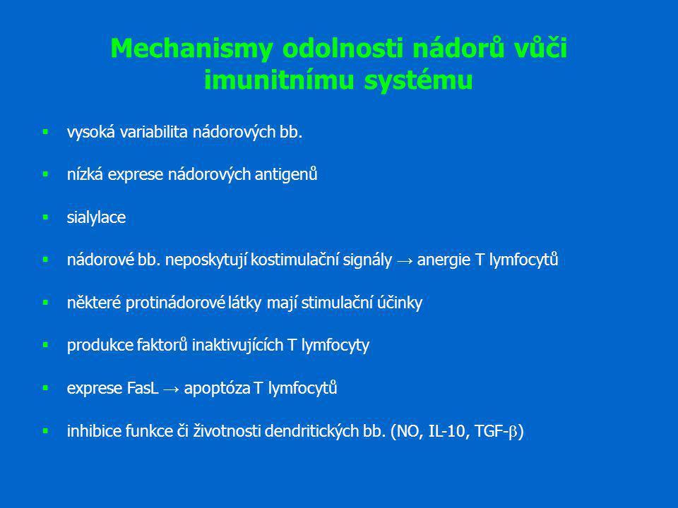 Mechanismy odolnosti nádorů vůči imunitnímu systému  vysoká variabilita nádorových bb.  nízká exprese nádorových antigenů  sialylace  nádorové bb.