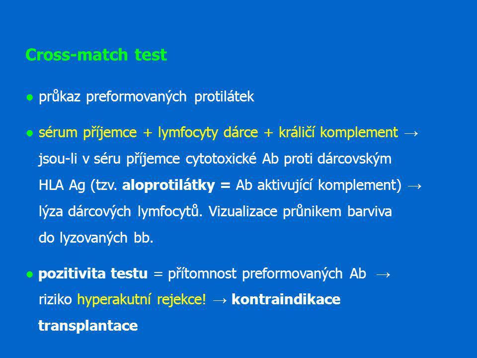 Cross-match test ● průkaz preformovaných protilátek ● sérum příjemce + lymfocyty dárce + králičí komplement → jsou-li v séru příjemce cytotoxické Ab p