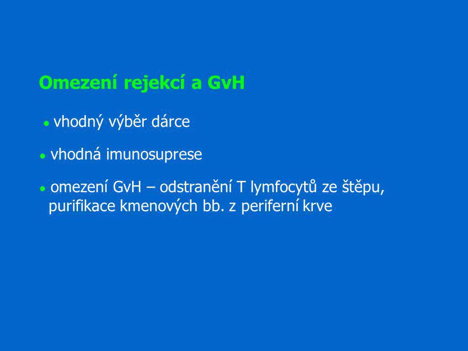 Omezení rejekcí a GvH ● vhodný výběr dárce ● vhodná imunosuprese ● omezení GvH – odstranění T lymfocytů ze štěpu, purifikace kmenových bb. z periferní