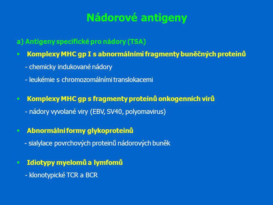 Nádorové antigeny a) Antigeny specifické pro nádory (TSA)  Komplexy MHC gp I s abnormálními fragmenty buněčných proteinů - chemicky indukované nádory