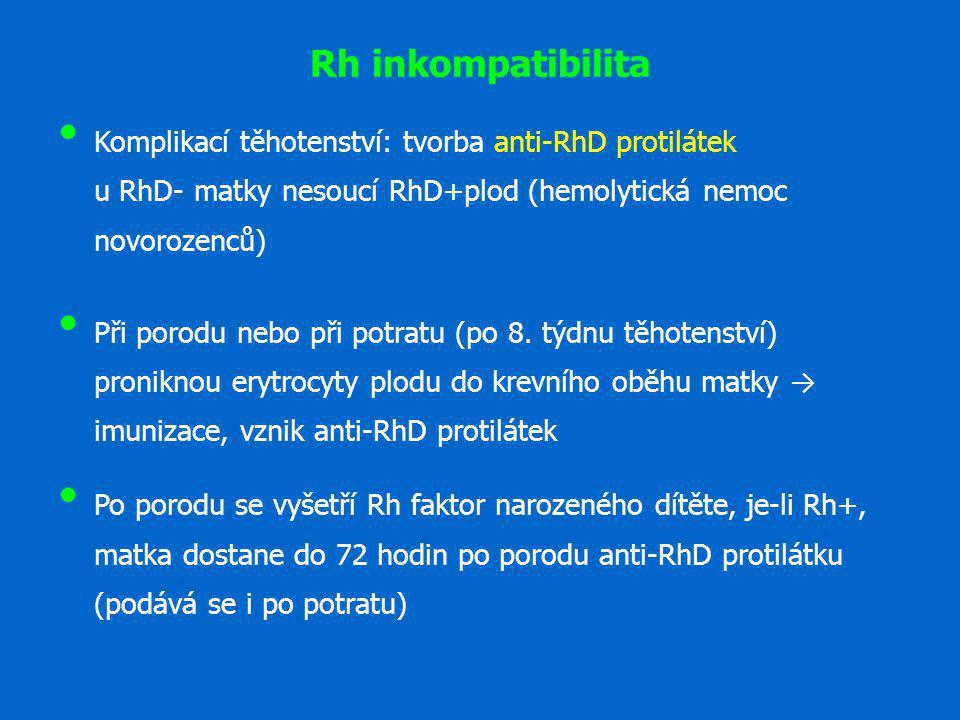 Rh inkompatibilita Komplikací těhotenství: tvorba anti-RhD protilátek u RhD- matky nesoucí RhD+plod (hemolytická nemoc novorozenců) Při porodu nebo př