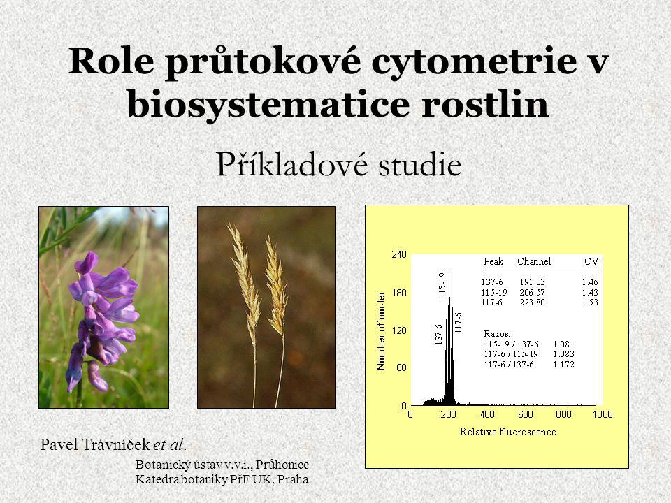 Průtoková cytometrie v rostlinné biosystematice na principu analýzy celkového množství DNA velmi jednoduchá a rychlá příprava vzorků velmi jednoduché výstupy se snadnou interpretací