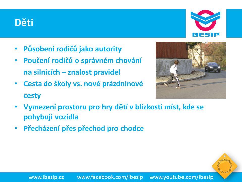 BESIP v ČR - realita www.ibesip.czwww.facebook.com/ibesipwww.youtube.com/ibesip Působení rodičů jako autority Poučení rodičů o správném chování na sil