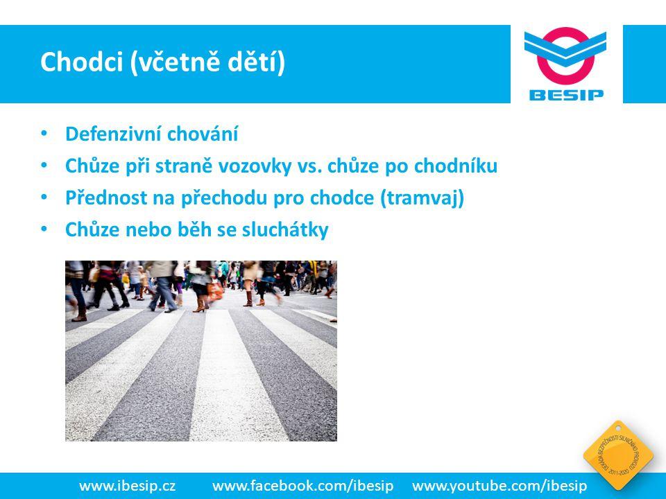 BESIP v ČR - realita www.ibesip.czwww.facebook.com/ibesipwww.youtube.com/ibesip Defenzivní chování Chůze při straně vozovky vs. chůze po chodníku Před