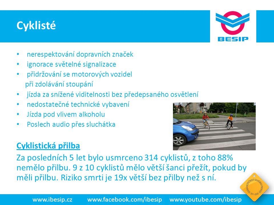 BESIP v ČR - realita www.ibesip.czwww.facebook.com/ibesipwww.youtube.com/ibesip nerespektování dopravních značek ignorace světelné signalizace přidržo