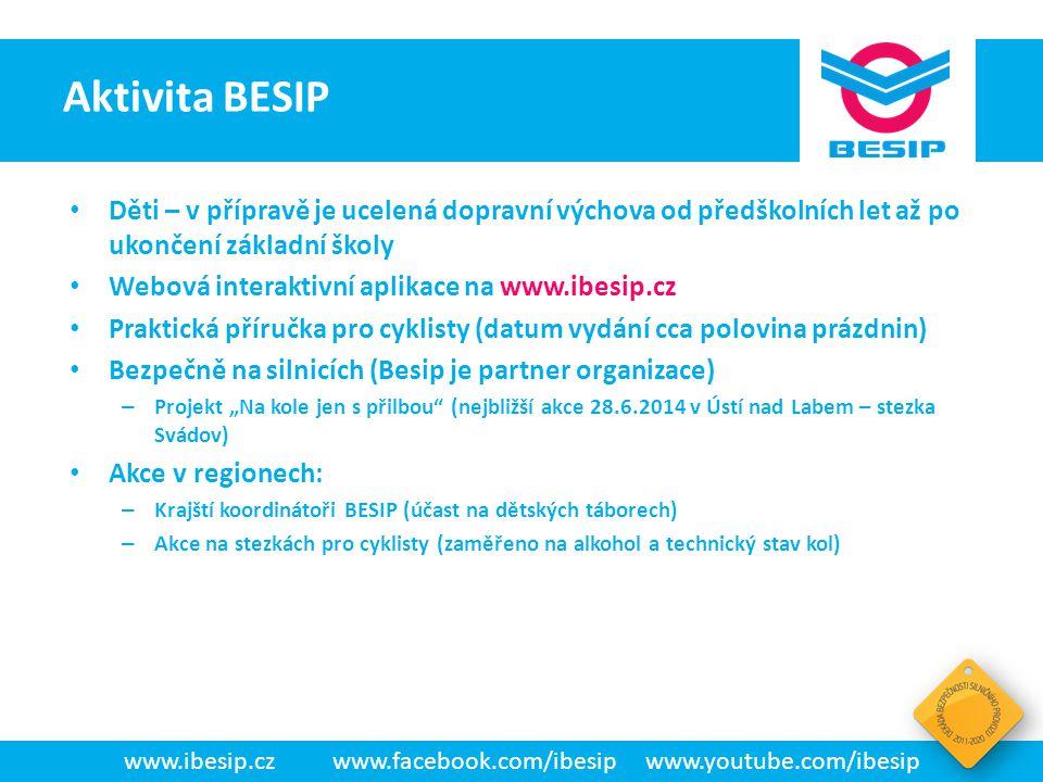BESIP v ČR - realita www.ibesip.czwww.facebook.com/ibesipwww.youtube.com/ibesip Děti – v přípravě je ucelená dopravní výchova od předškolních let až p